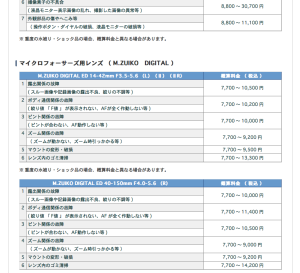 オリンパス:M.ZUIKO DIGITAL ED 14-42mm F3.5-5.6修理料金