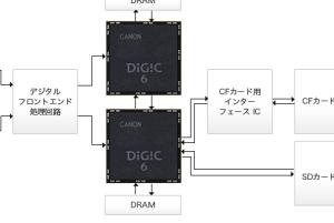 EOS 7D MarkII  - 高速画像処理エンジン デュアルDiGiC6