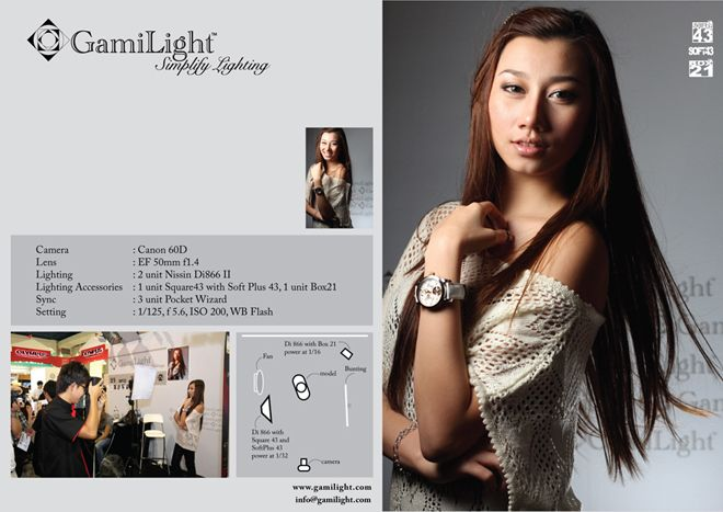 GamiLight - Square 43 with SoftPlus 43 -Side light